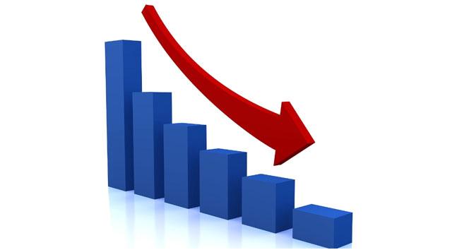 Sanayi üretimi Mart'ta azaldı