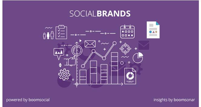 Sosyal medyayı en iyi kullanan markalar açıklandı!