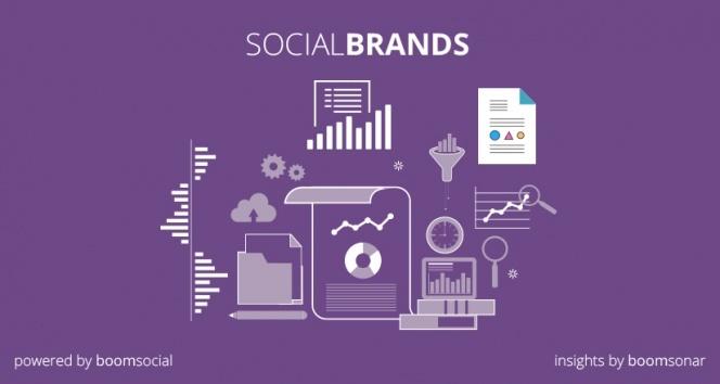 Aralık ayında sosyal medyayı en iyi kullanan markalar açıklandı
