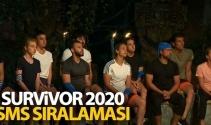 Survivor 2020 sms sıralaması | Survivor Gönüllüler takımı sms sıralaması | Survivor sms birincisi kim oldu?