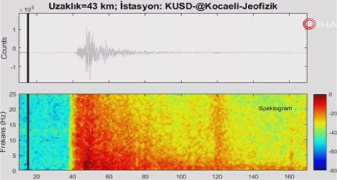 İzmir depreminin ürkütücü ses kaydı