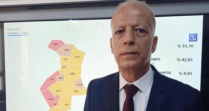 'Türkiye'de yerel seçim sistemi değişsin' önerisi
